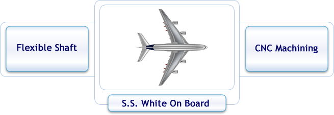 S.S. White on Board